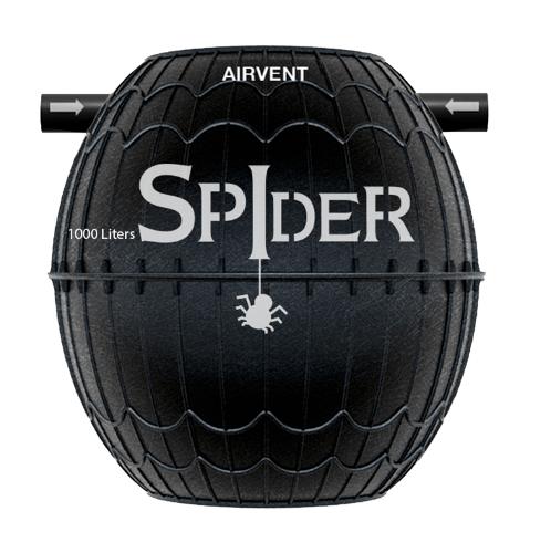 ADVANCE ถังบำบัดน้ำเสีย 1000 ลิตร spider 1000 ดำ